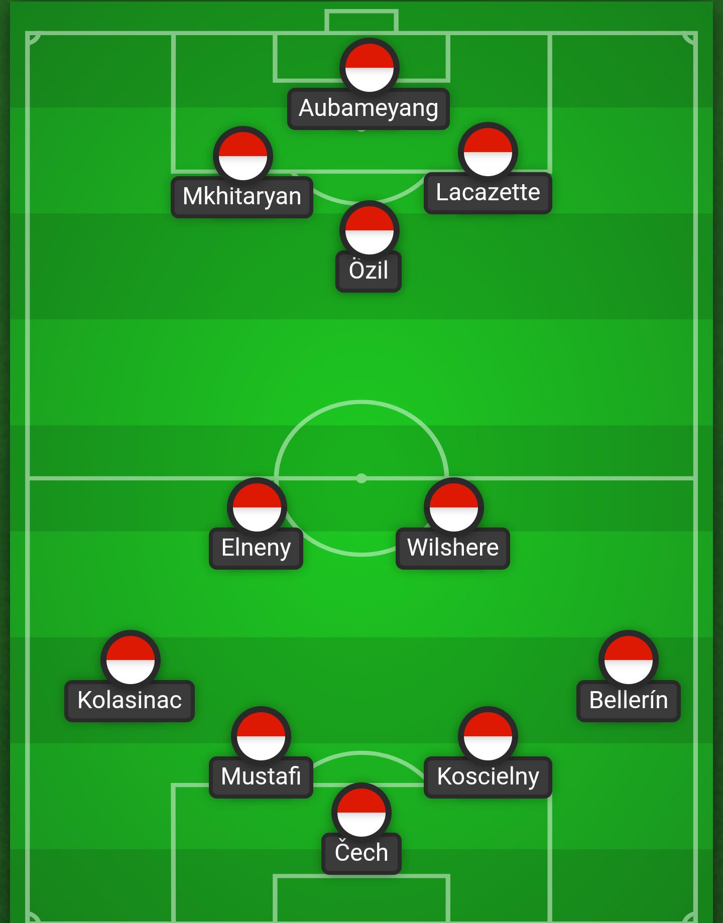 Best XI Arsenal